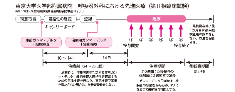gan_meneki_8_2