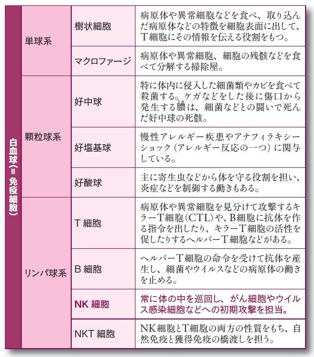 vol6_meneki02
